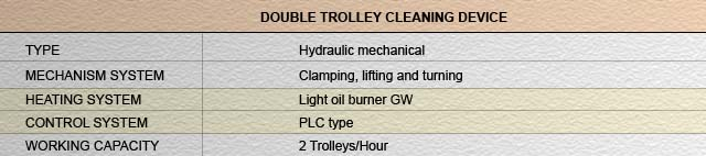 Spec-DOUBLE TROLLEY CLEANING DEVICE